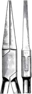 Pliers Figure 36-121