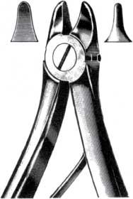 Pliers Figure 36-130