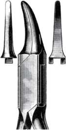 Pliers Figure 36-137