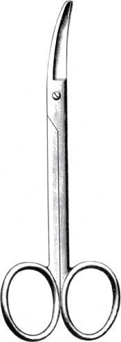 Scissors Figure 56-22